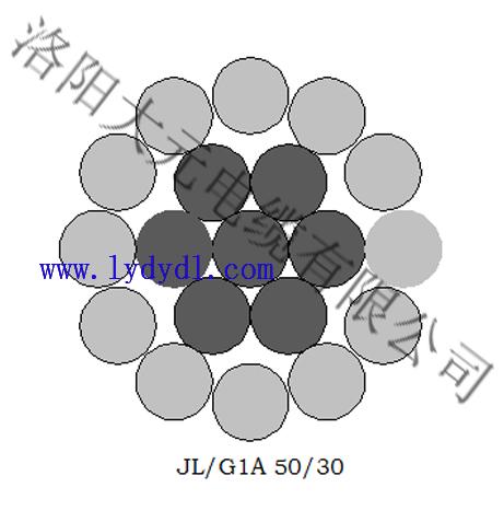 50/8、50/30龙8娱乐long8cc龙8国际娱乐pt娱乐型号规格