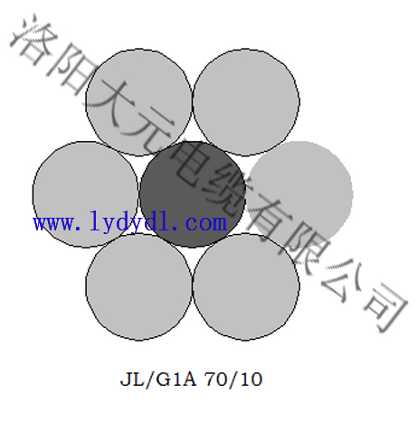 70/10、70/40龙8娱乐long8cc龙8国际娱乐pt娱乐规格型号